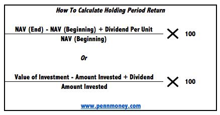 Determine forex holding period
