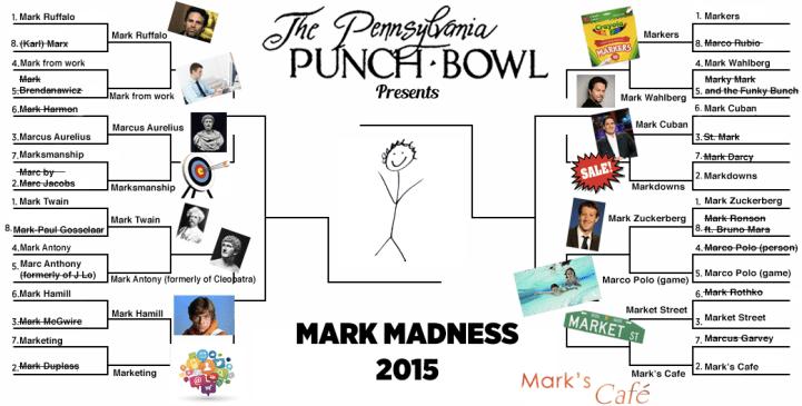 Mark Madness