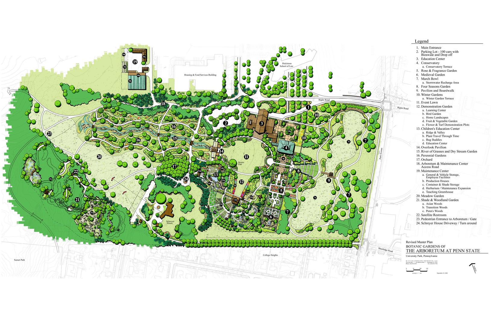 Arboretum master plan