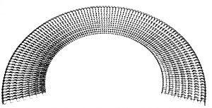 Spiral Radius Belt in 180-degree Turn