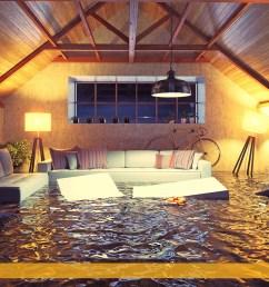 electrical hazards in a flood zone penny electric las vegas electrician [ 1280 x 853 Pixel ]