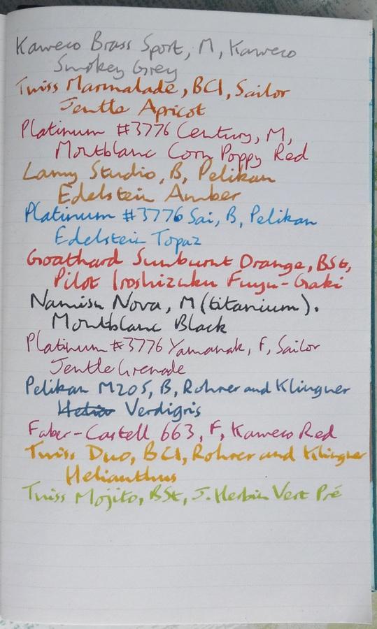 Studio Tartuensis Notebook ink test front