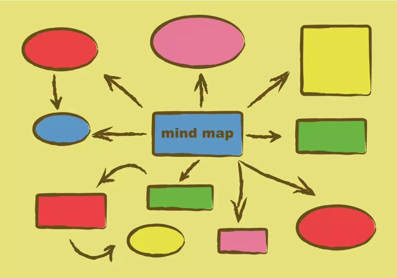 mapas mentais