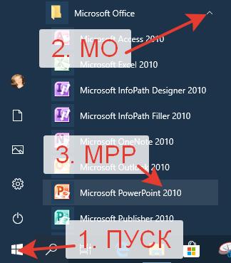 Microsoft PowerPointの写真に写真を挿入する方法