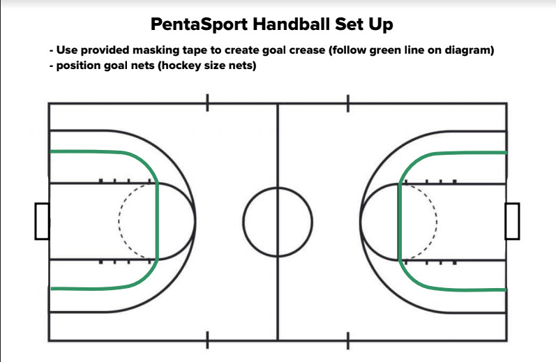 new crease size in effect as below picture: handball new crease