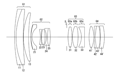 Ricoh has a new patent for an improved Pentax smc DA★ 16