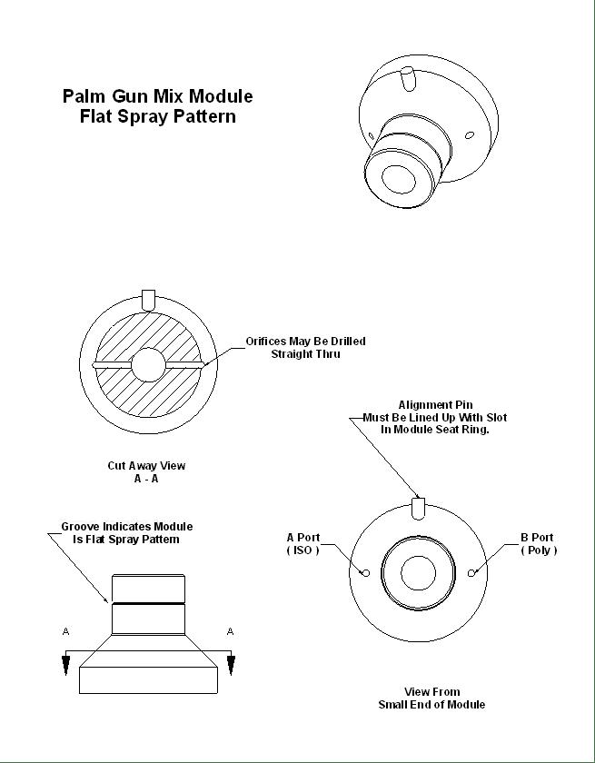 PSGFlatModulet