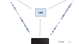 Wave-Share - Serverless, Peer-To-Peer, Local File Sharing Through Sound