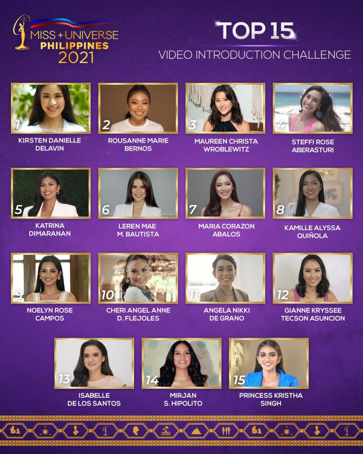 Top 15 Video Introduction Challenge