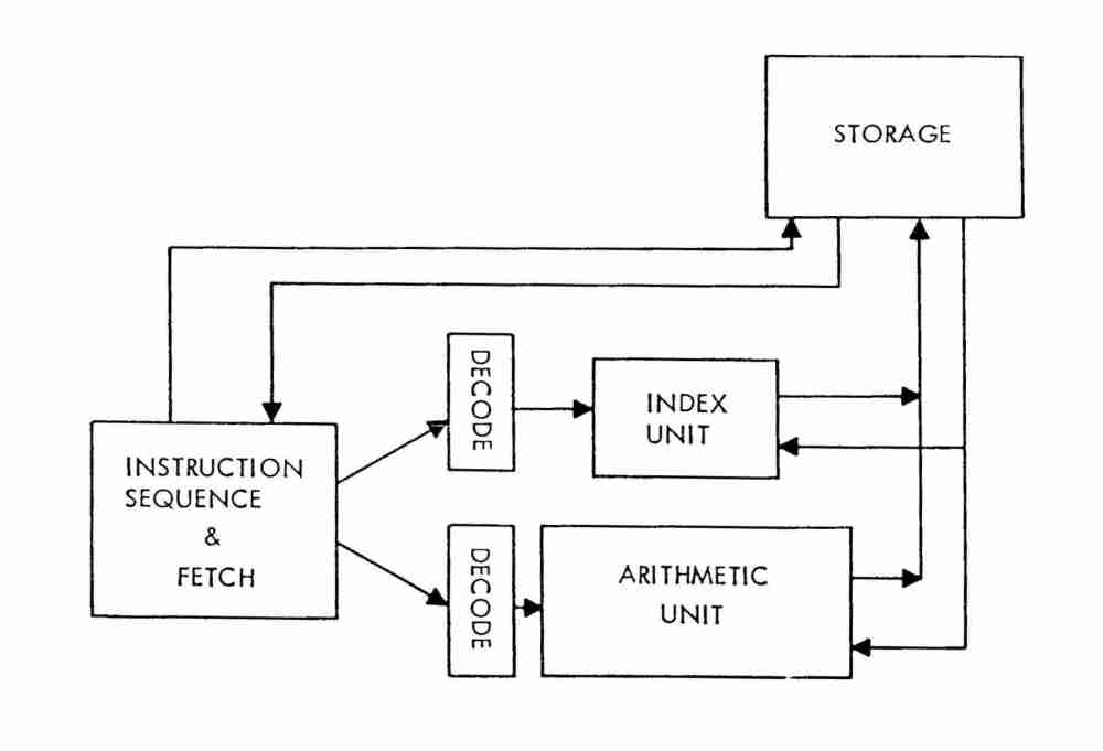 medium resolution of diagram of mpm