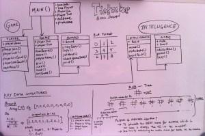Python Head Start TTT UML — William L Honig