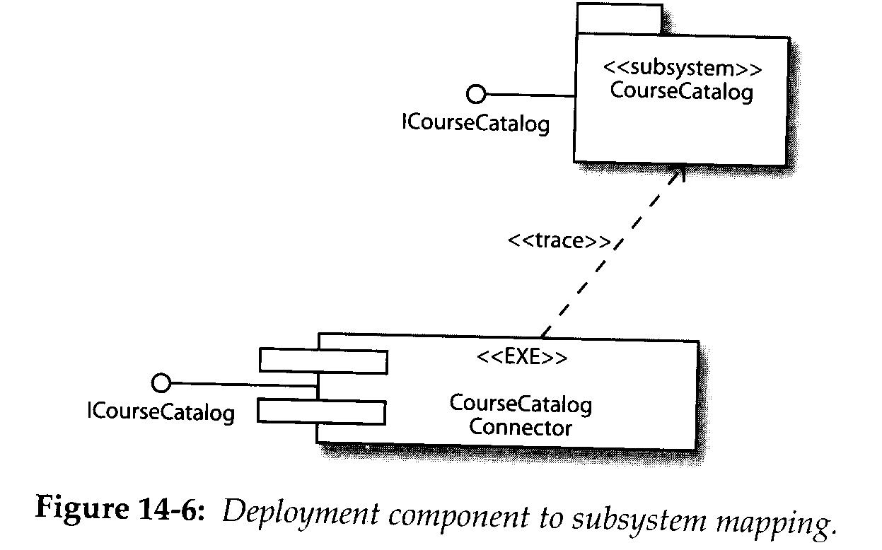 component relationship diagram 4 way round wiring page 7 1