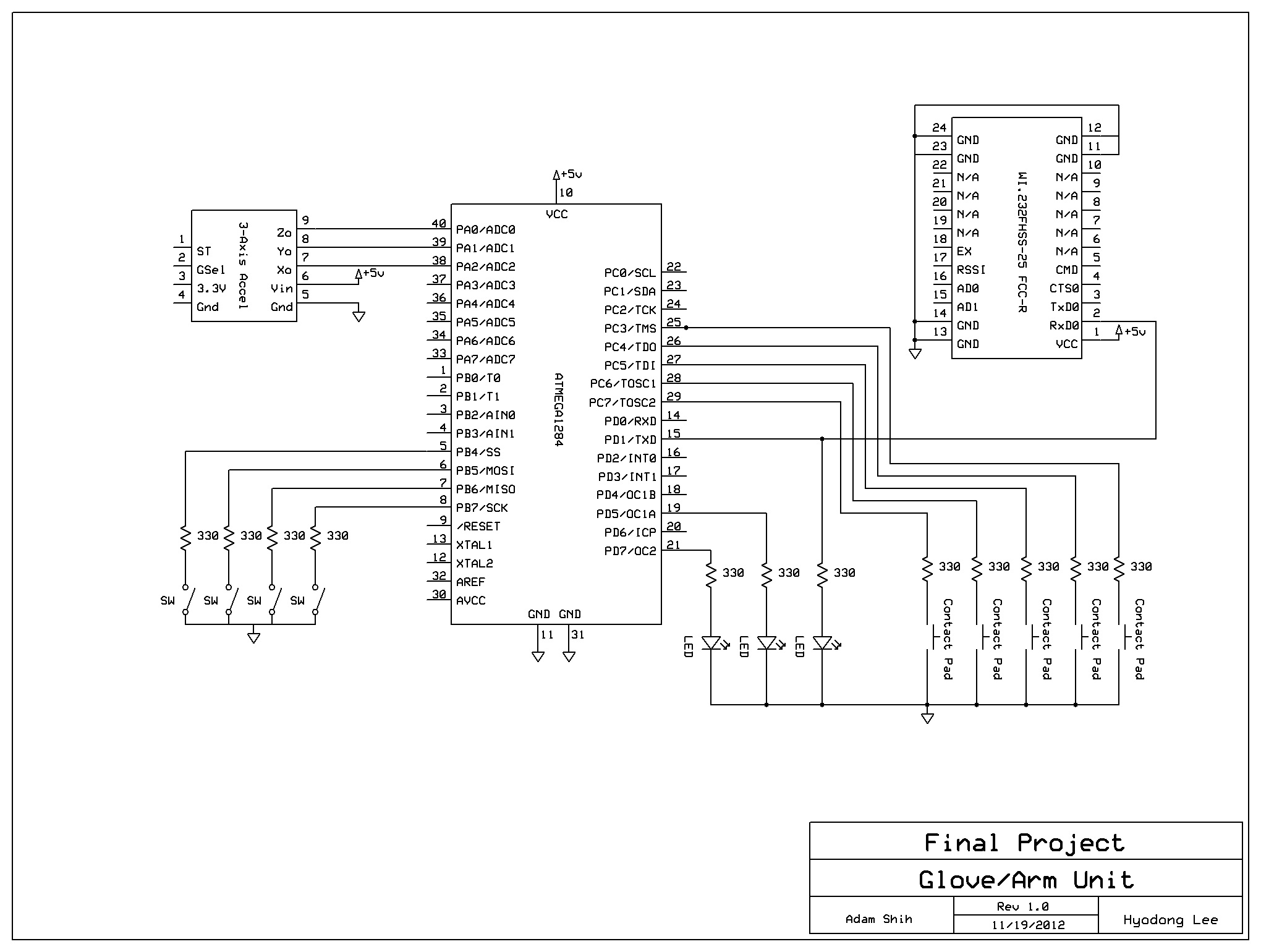 usb 2 0 wiring diagram kilowatt hour meter glove mouse - ece 4760