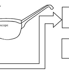 system block diagram [ 1826 x 470 Pixel ]