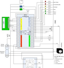 dualshock 2 wiring diagram wiring library ps2 parts diagram breath o matic appendices and free pie [ 787 x 1078 Pixel ]