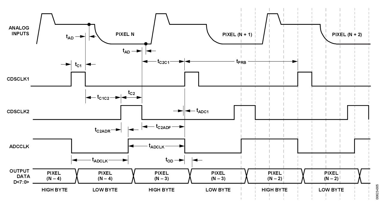 hight resolution of ccd wiring diagram