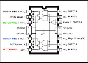 100 Hp Dc Motor 100 HP Water Pump wiring diagram ~ ODICIS.ORG