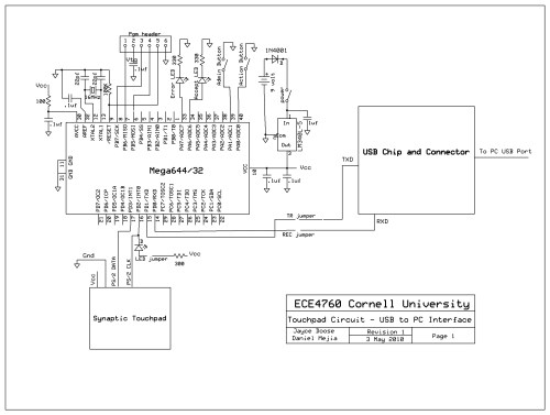 small resolution of touchpad usb interface schematic