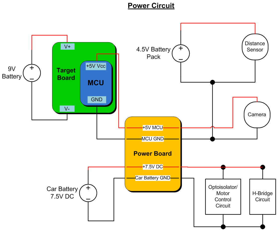 Layout Of The Dc Motor Controller Diagram With Scr And Cmos Ic