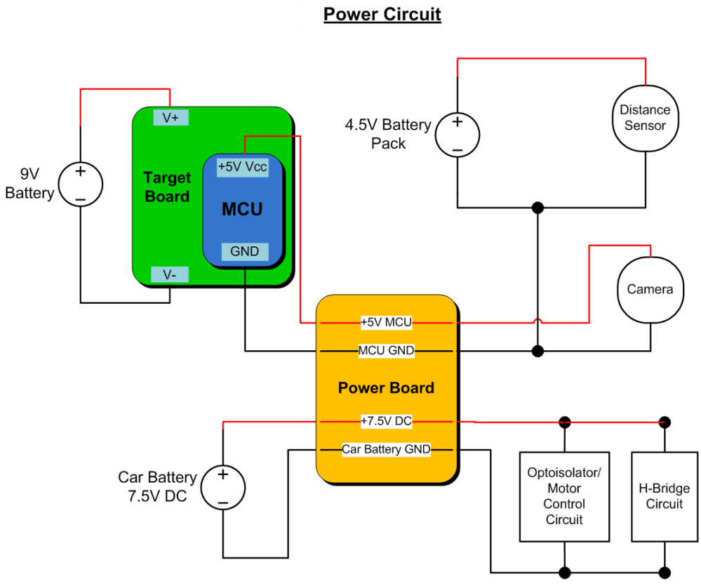 medium resolution of power circuit