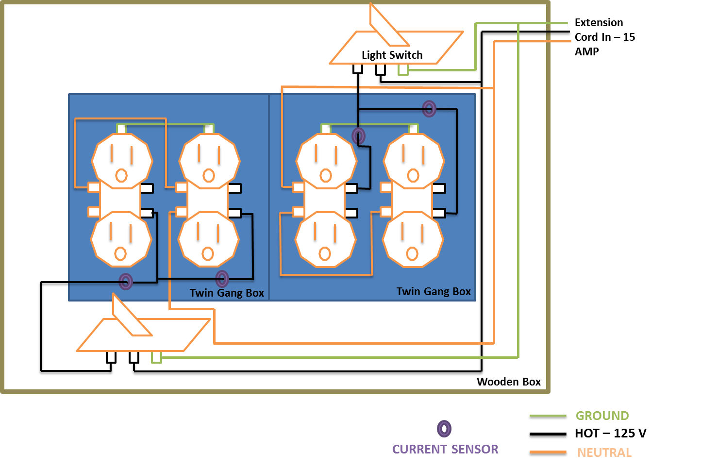 hight resolution of wiring diagrams for outlets not shown in the diagram