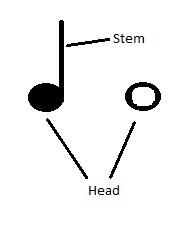 ECE 4760 Spring 2011 Final Project: Sheet Music Notator