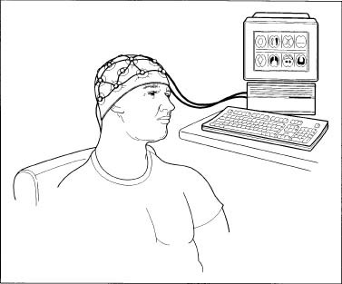 Brain-Computer Interface Using Single-Channel