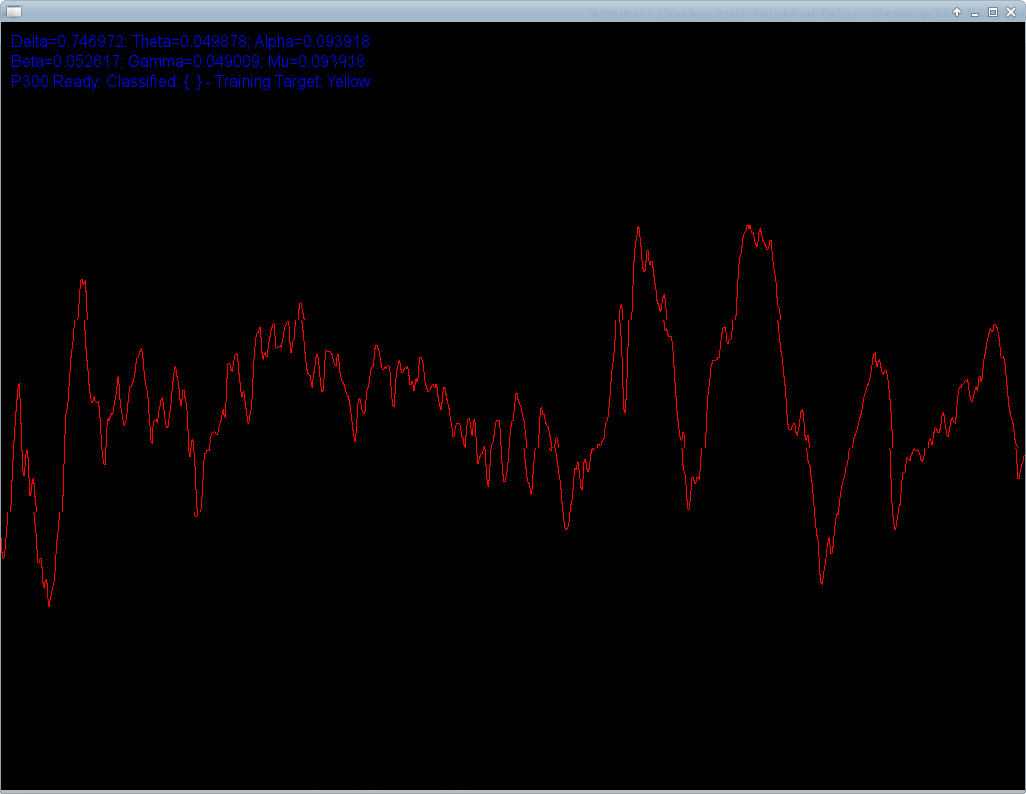hight resolution of figure actual eeg signal plotted within opengl