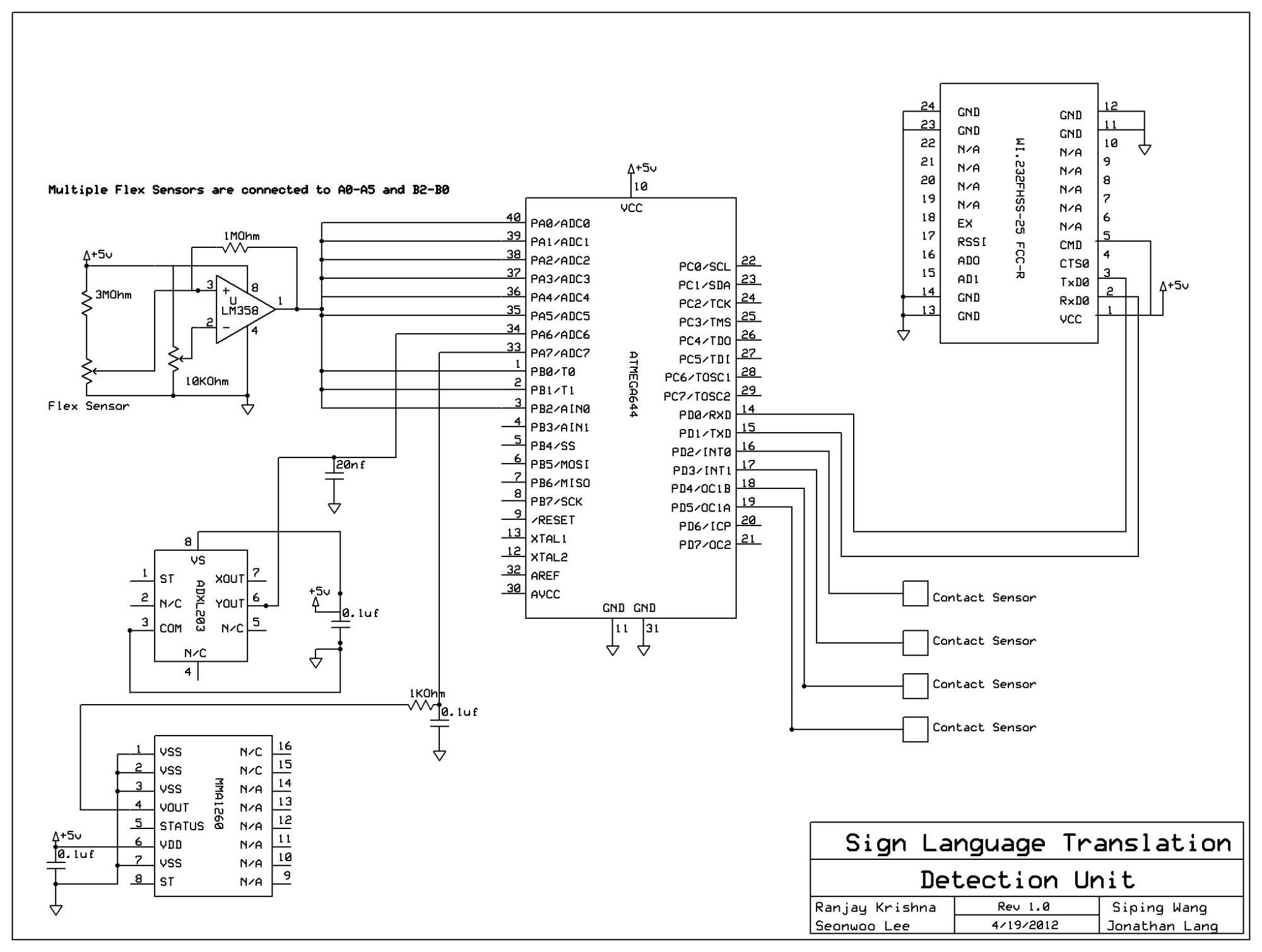 hight resolution of sign language translation hsync schematic