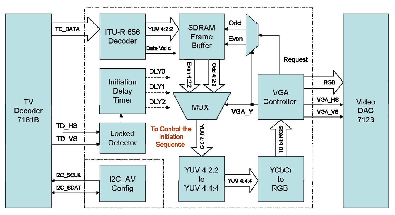 lcd tv wiring diagram