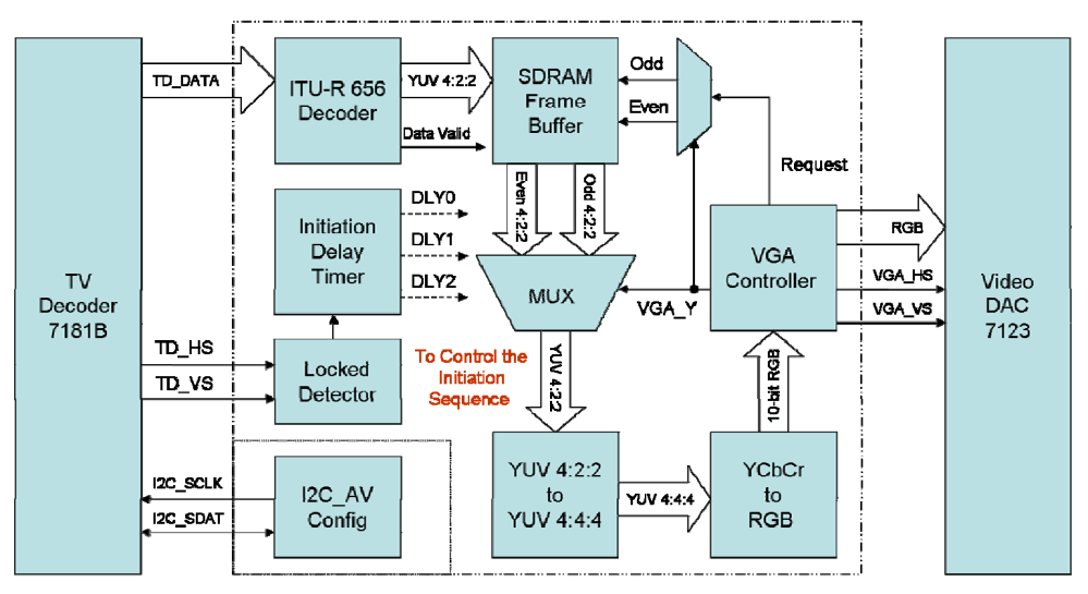 medium resolution of lcd tv block diagram lcd free engine image for user toshiba lcd tv circuit diagram toshiba