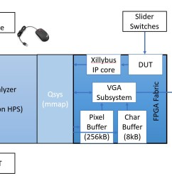 figure 3 shows detailed block diagram of the system [ 1456 x 893 Pixel ]