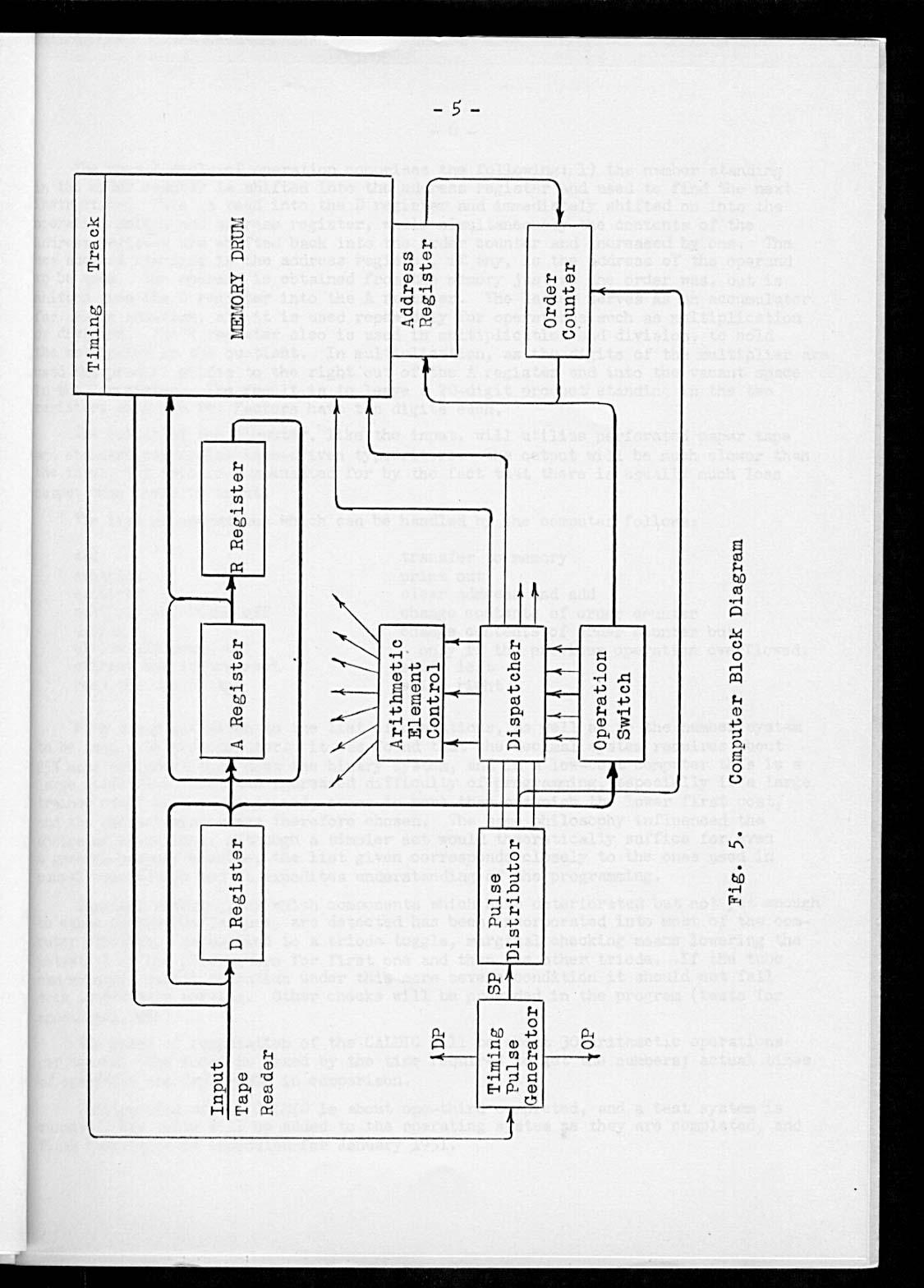 Block Diagram Of Digital Computer Ppt