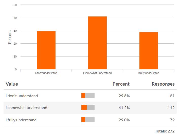 Sample PeopleFish Insights Report