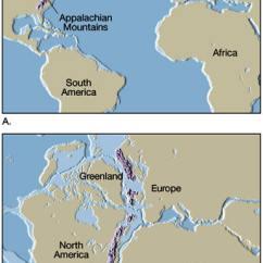 Convergent Boundary Diagram Earthquake Epicenter Plate Tectonics