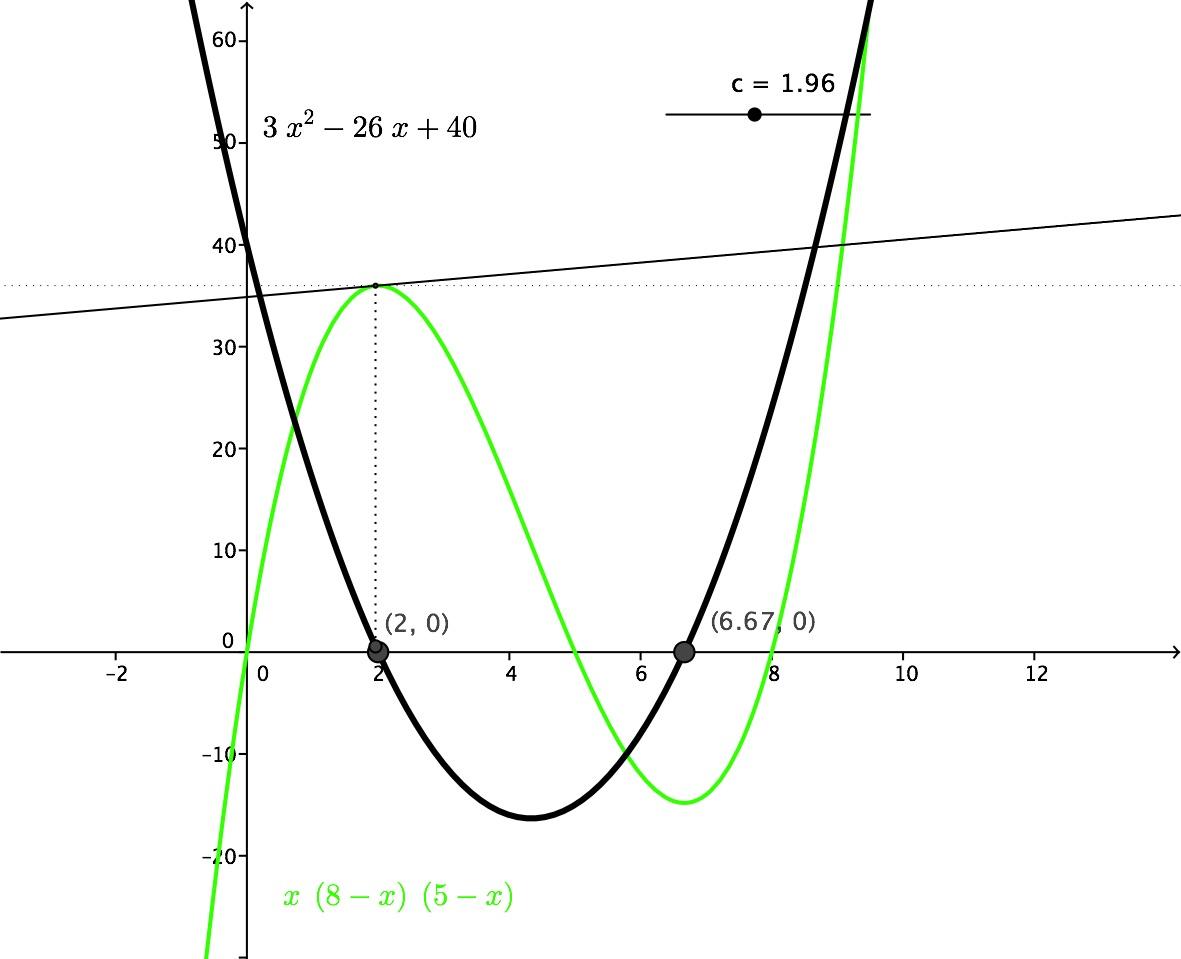 MA 1552 Calculus II: Integral Calculus