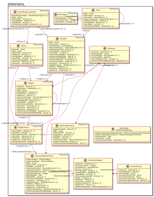 small resolution of a cool feature of plantuml is that the generated png files include the entire original source diagram as text the source with include statements expanded