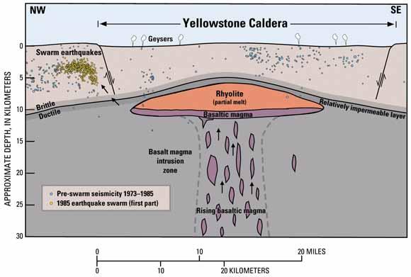 yellowstone volcano diagram verizon fios wiring volcanic hazards of national park