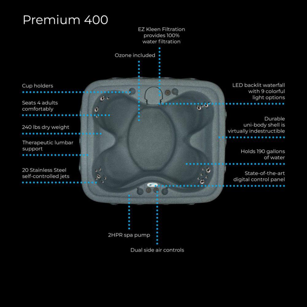 medium resolution of spa feature highlights
