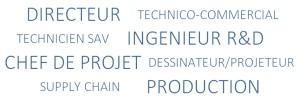 profils_industrie