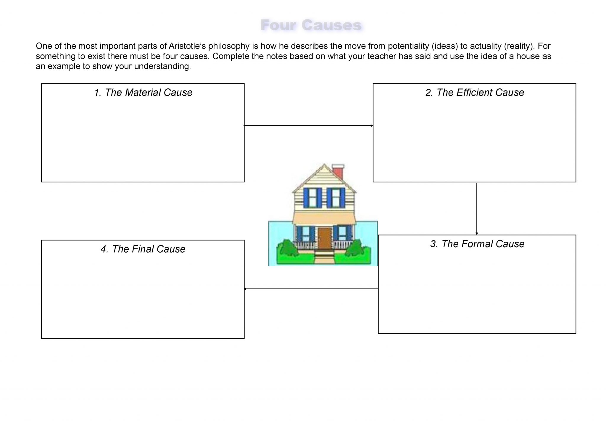 Worksheet Four Causes