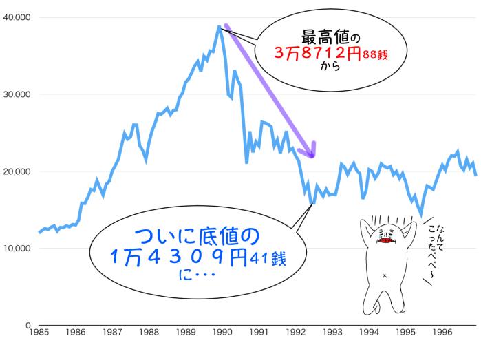 stock_p_down-2