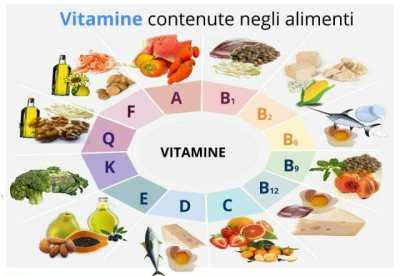 Valori nutrizionali Peperoncino