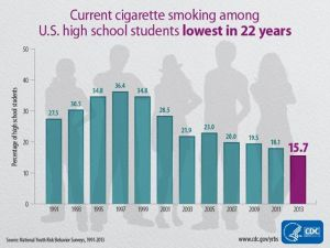 teen smoking graphic