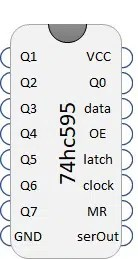 74hc595 Shift register pinout
