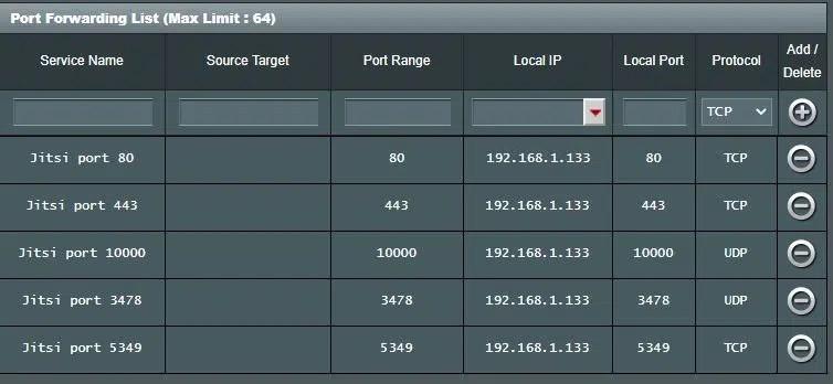 Jitsi port forwarding