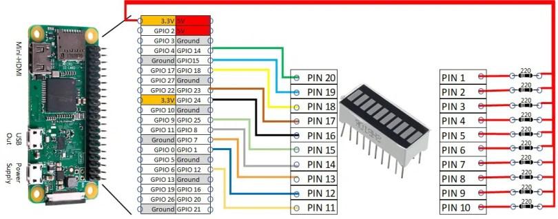 Raspberry PI 10 segment led bar wiring diagram_2