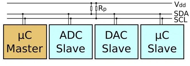 I2C generic schematic