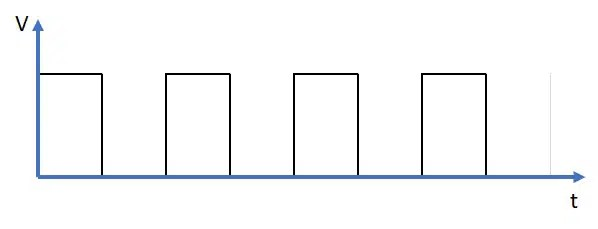 PWM square wave
