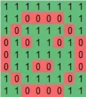 Raspberry PI 8x8 led matrix smile mapping